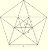 Pentagram_ratio